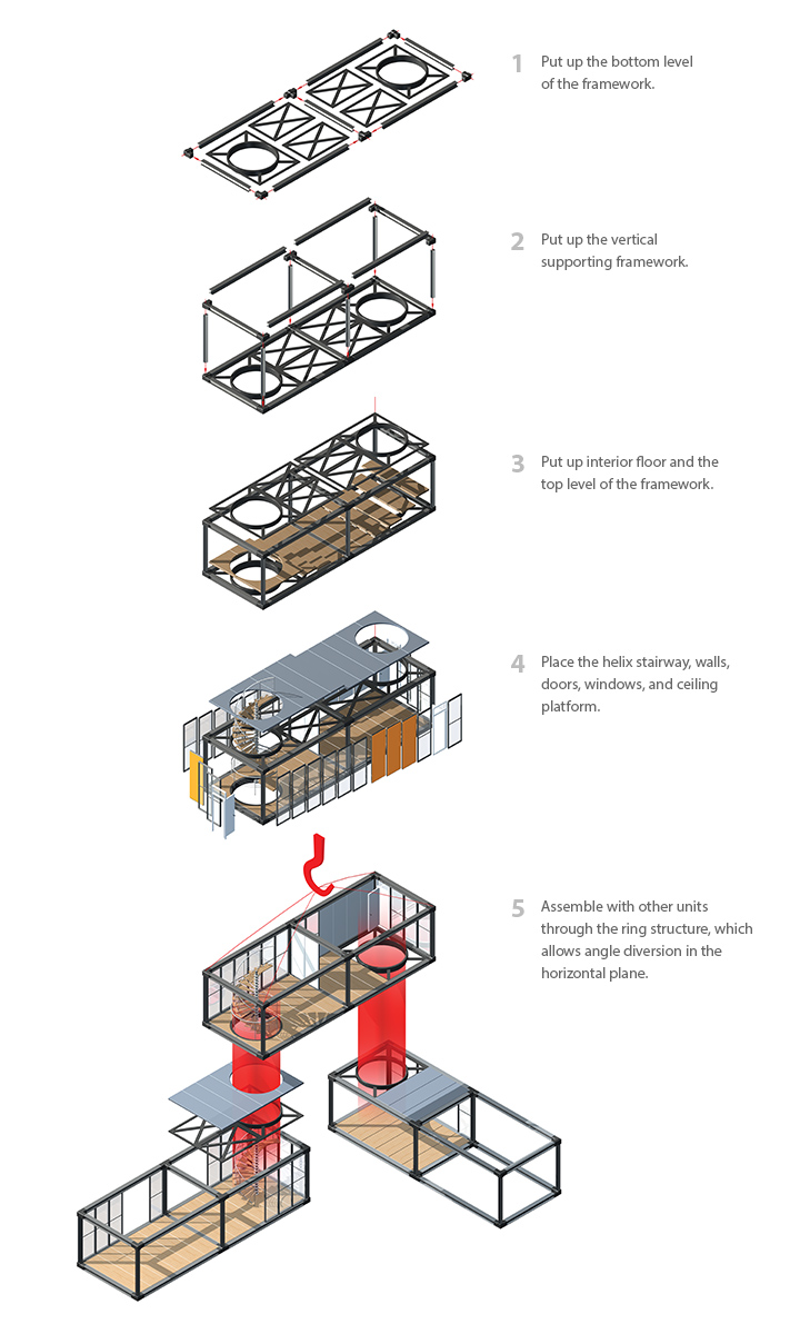 Home for migrant workers guopeng liang guopeng liang - Container home construction details ...